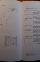 Кухтова Н.В. Основы психологического консультирования: Практикум